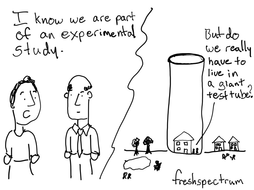 experimental-study