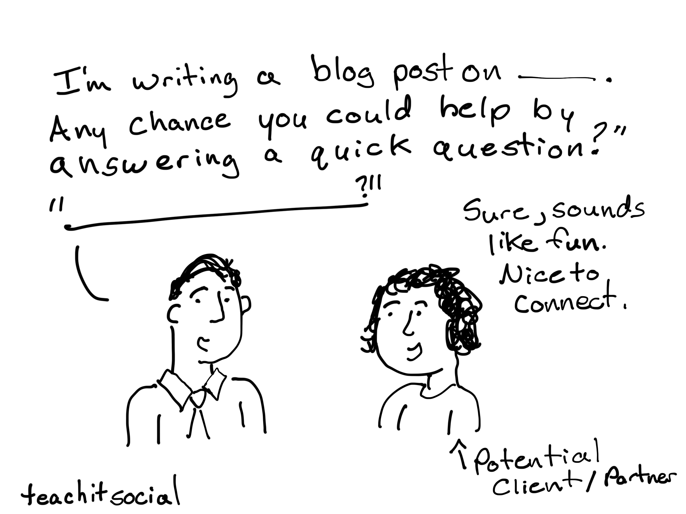 I'm writing a blog post on blank. Any chance you could help by answering a quick question. Sure, sounds like fun. Says potential client or partner. Nice to connect.