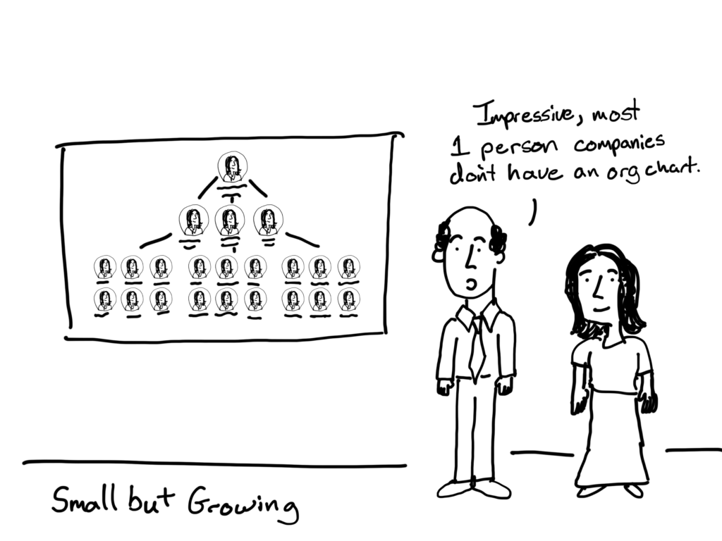 20 Cartoons Inspired by Triangle Entrepreneurs
