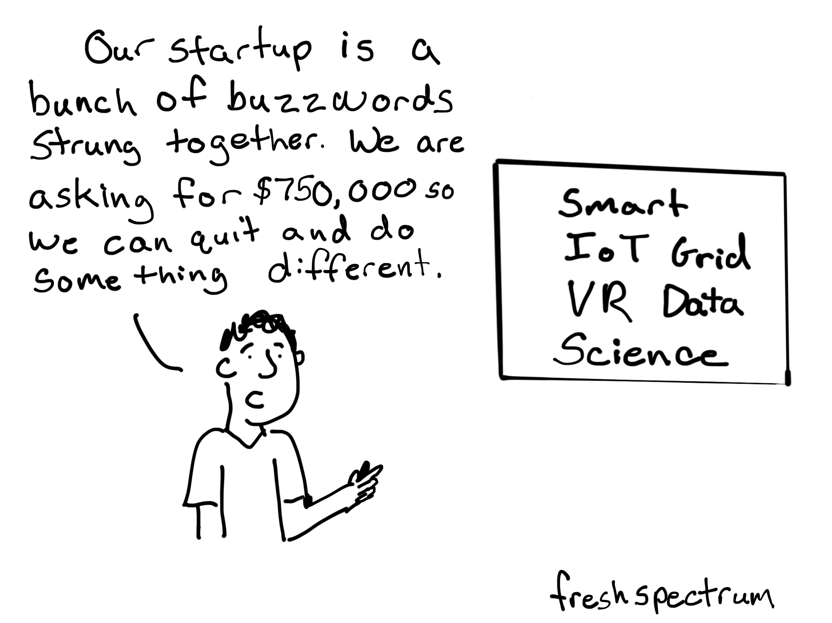Freshspectrum startup cartoon with a half-hearted pitch for funding.