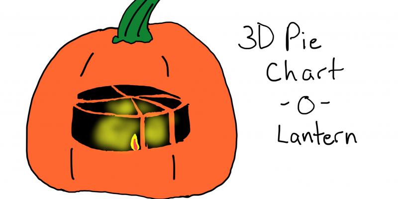 A 3D Pie Chart Jack-o-lantern.