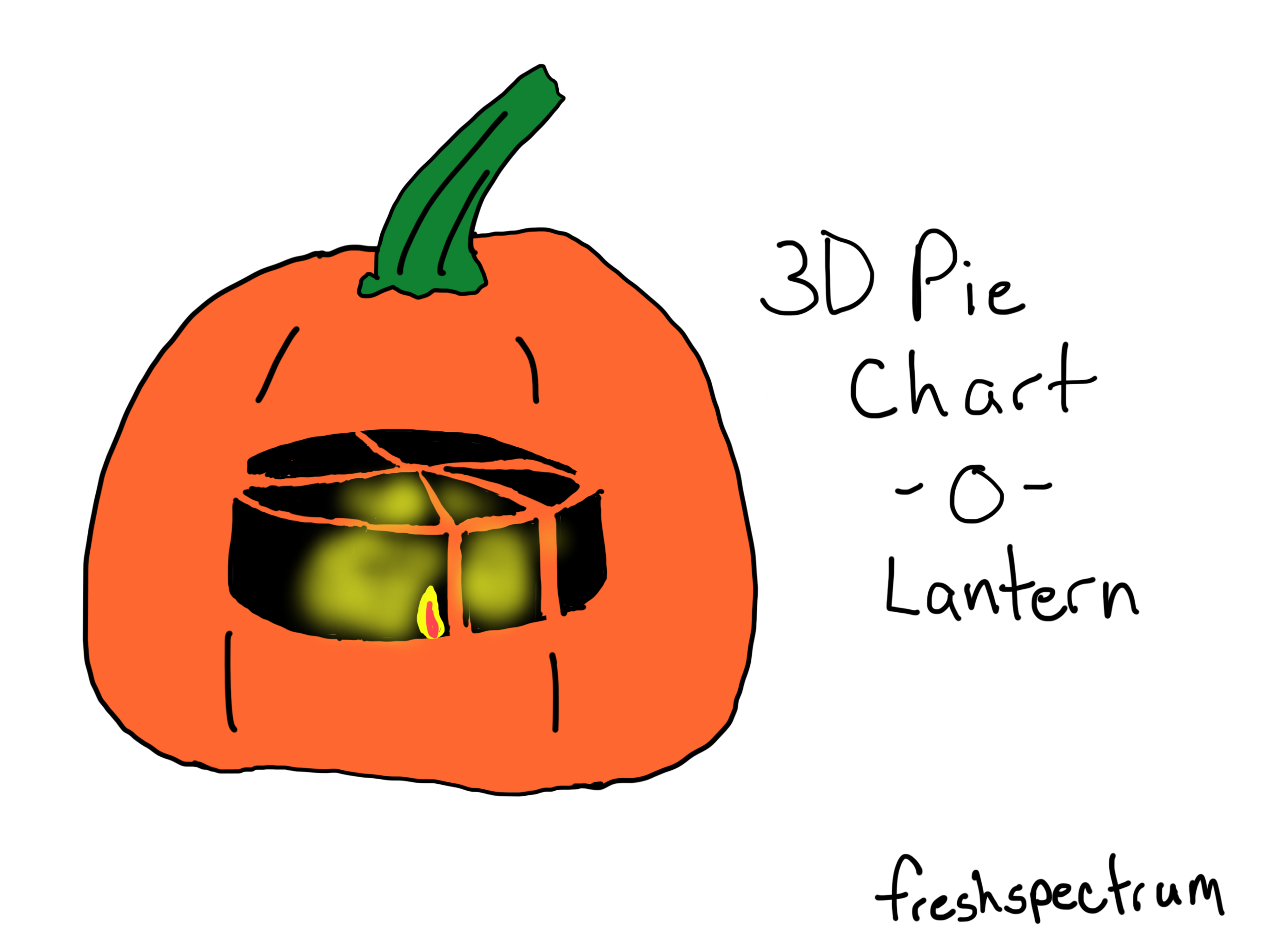 Data Halloween Cartoon Post