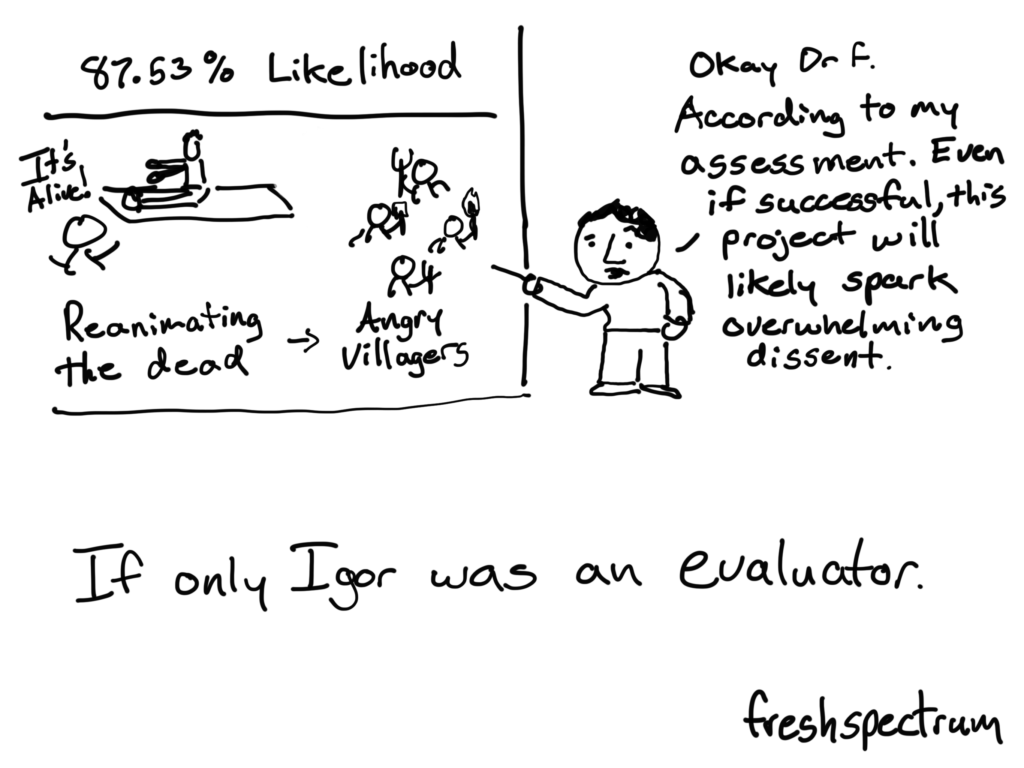 If Igor was an evaluator, he could have helped Dr Frankenstein.