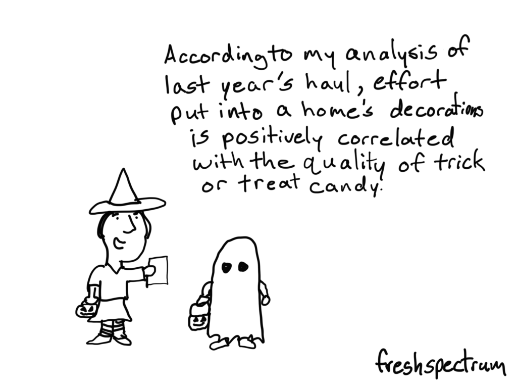 Trick or treat planning looking for potential treat haul predictors.