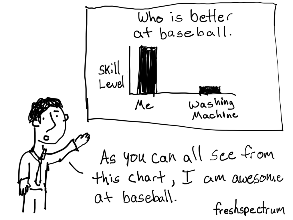 Data Visualization Lessons from a Bad Chart