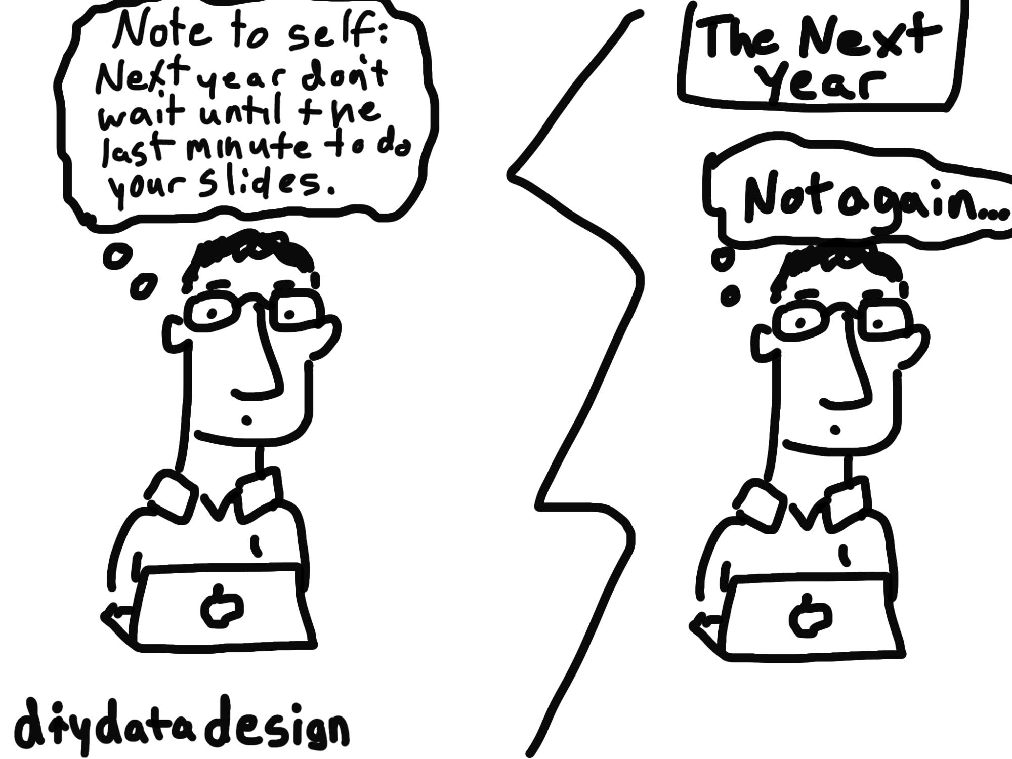 Last Minute Presentation Design