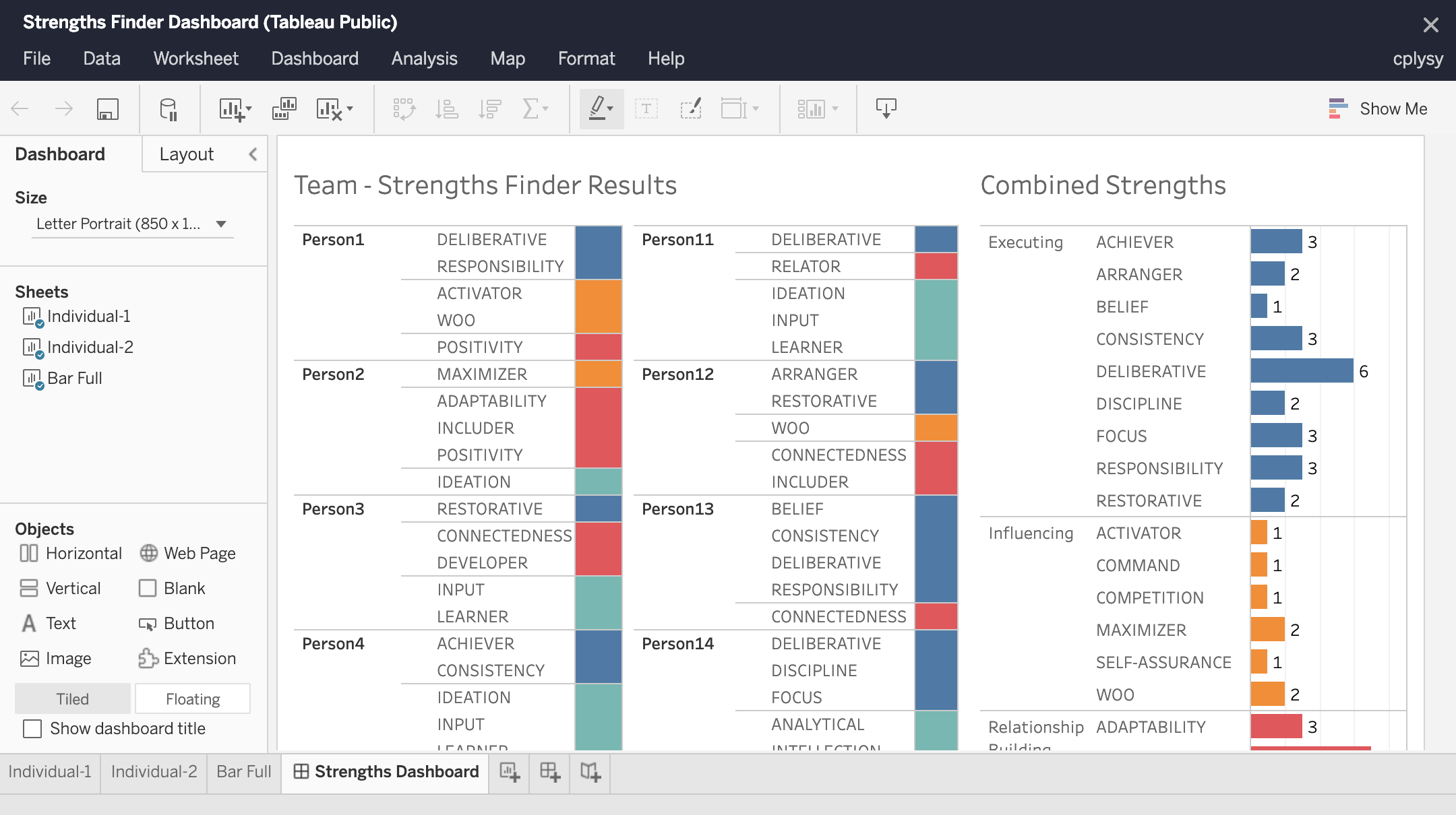 Visualizing Strengths Finder Results in Tableau