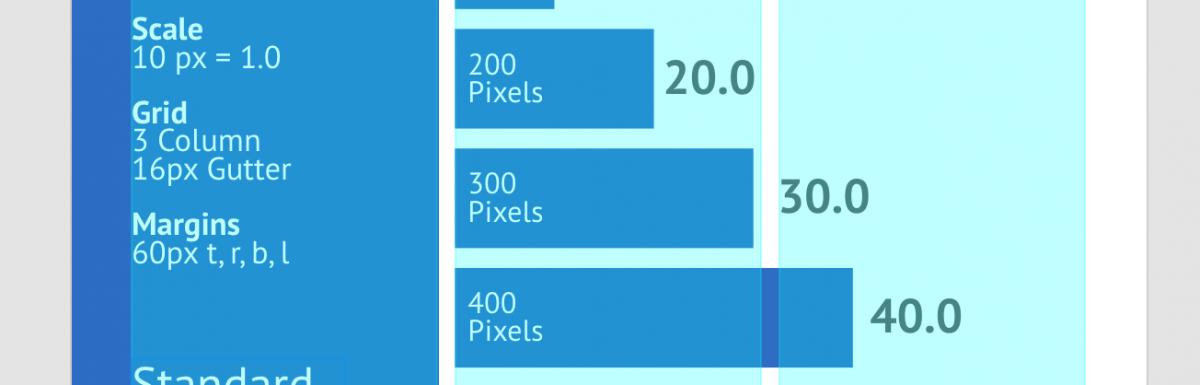 Pixel Math, Charts, and Adobe XD