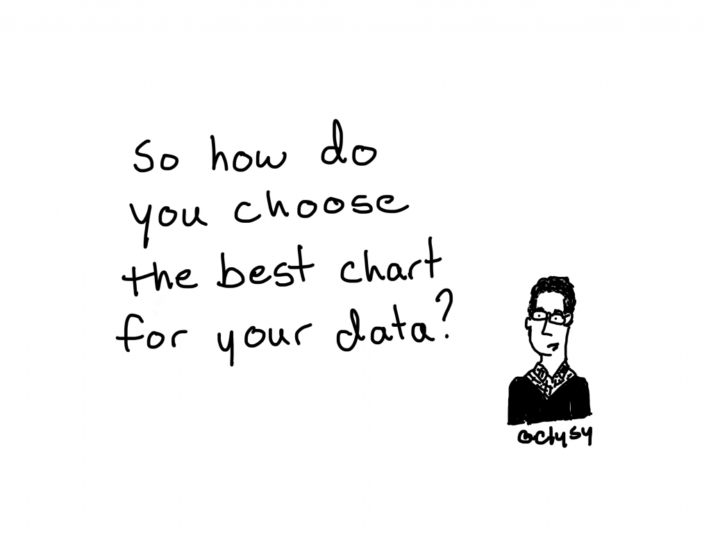 So how do you choose the best chart for your data?