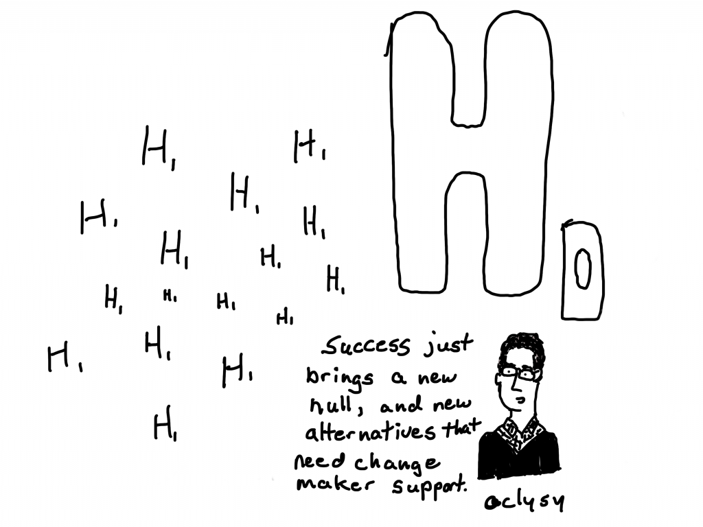 Success just brings a new null, and new alternatives that need change maker support.