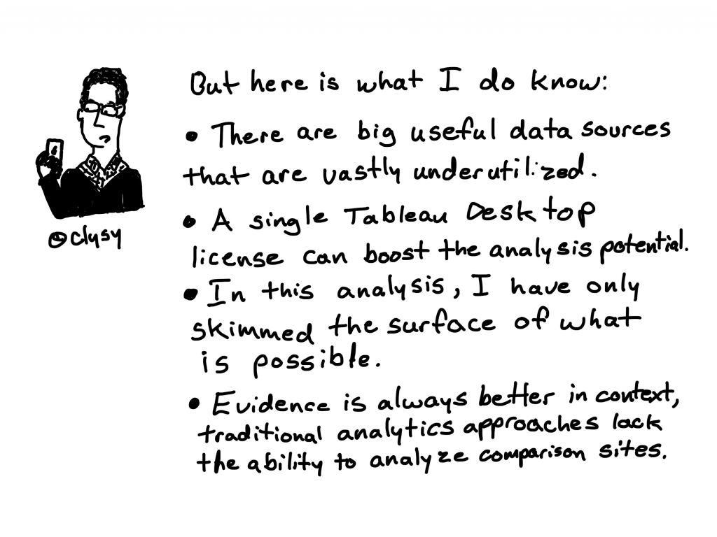 But here is what I do know.  There are big useful data sources that are vastly underutilized. A single Tableau Desktop license can boost the analysis potential. In this analysis, I have only skimmed the surface of what is possible. Evidence is always better in context, traditional analytics approaches lack the ability to analyze comparison sites.
