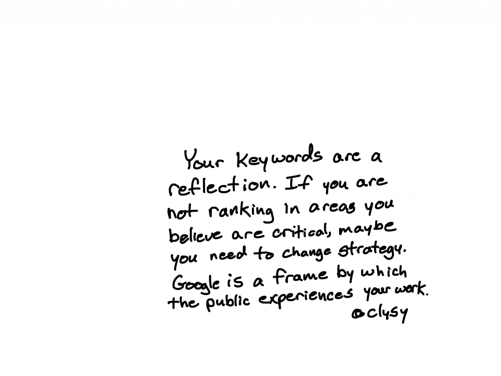 Your keywords are a reflection. If you are not ranking in areas you believe are critical, maybe you need to change strategy. Google is a frame by which the public experiences your work.