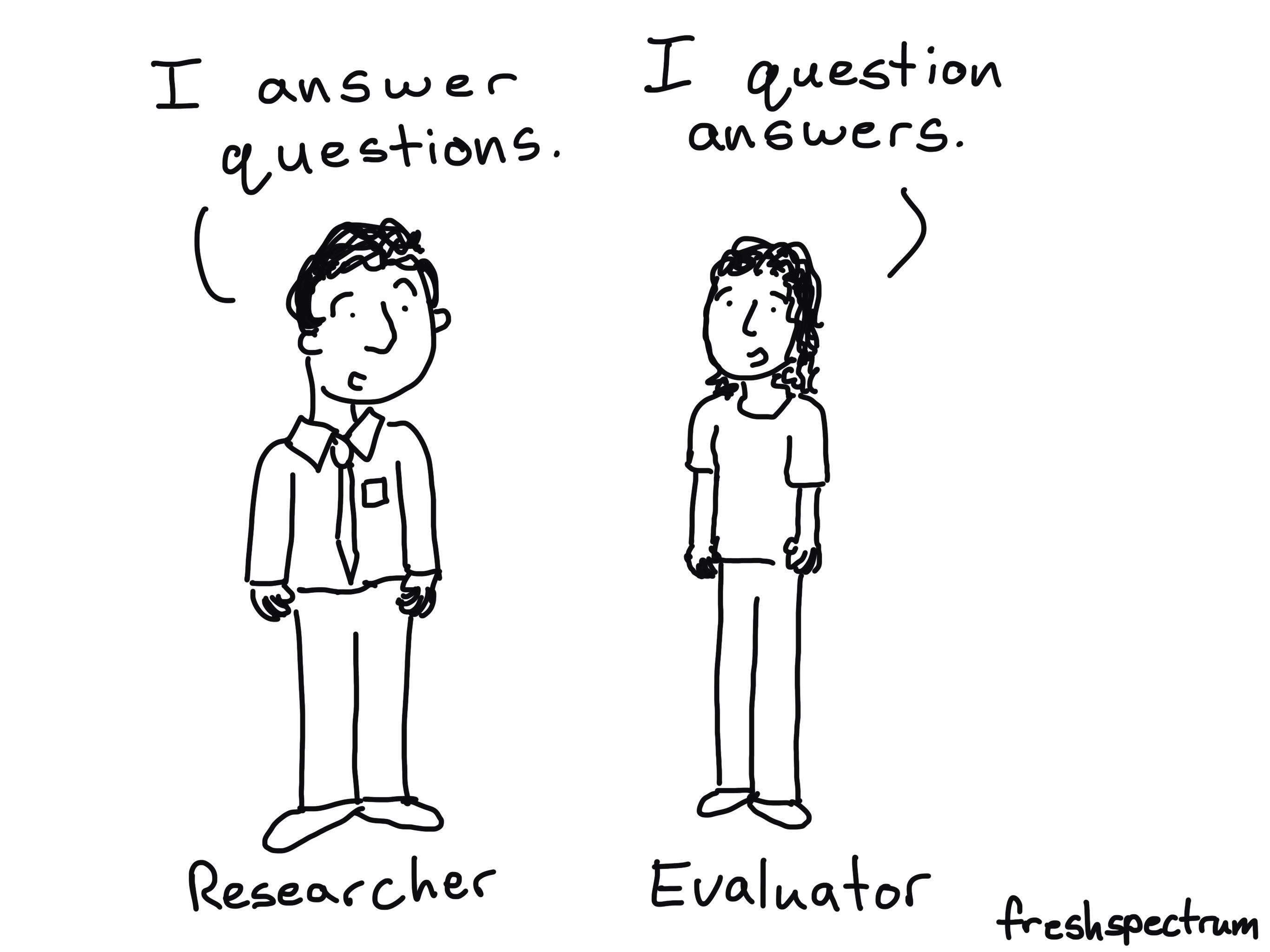 Evaluation is a dangerous profession.