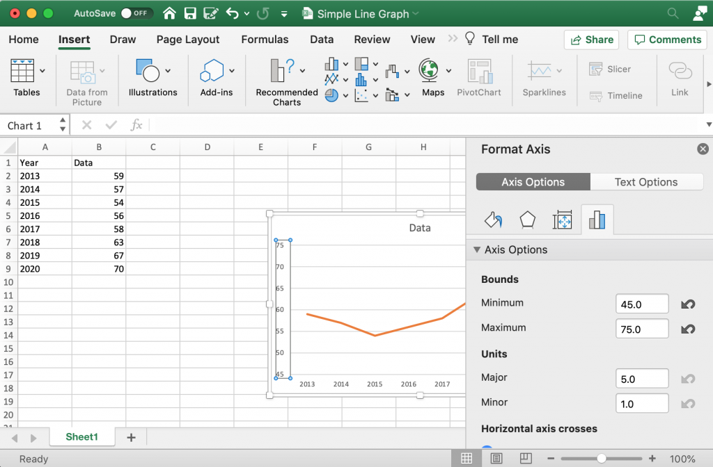How to create a line graph in Excel - Shrink the Axis