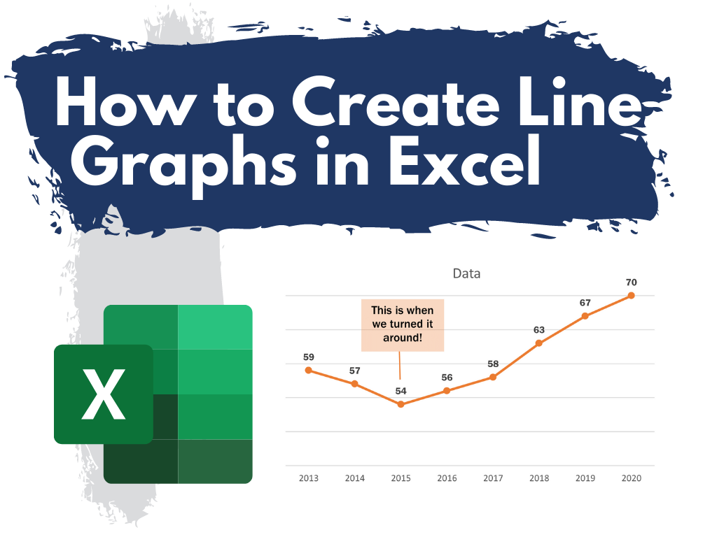 How to create line graphs in Excel.