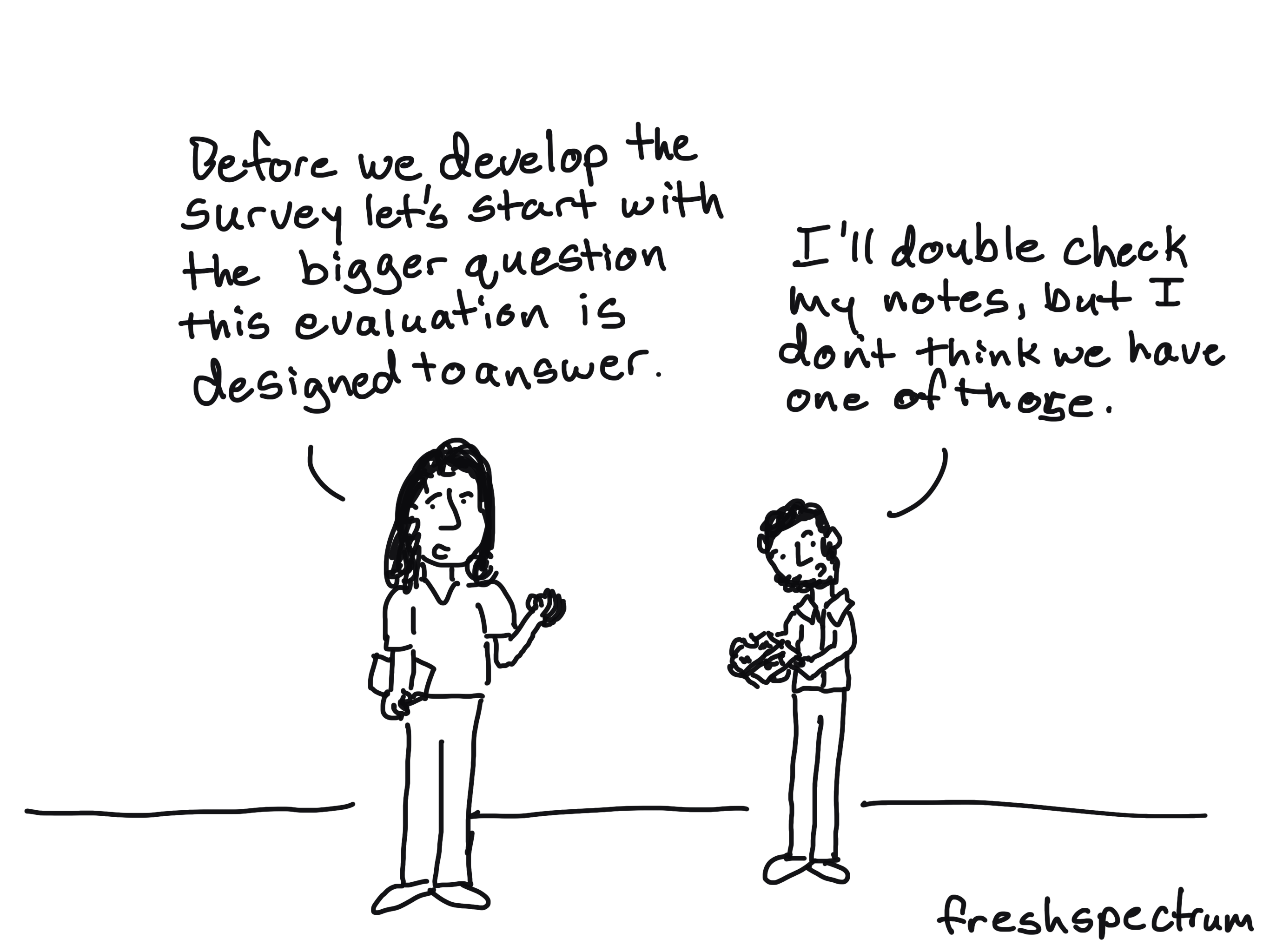 What are Evaluation Questions? Cartoon Glossary