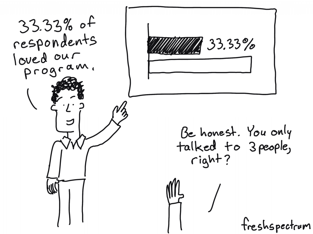 "Cartoon by Chris Lysy - freshspectrum -  ""33.33% of respondents loved our program."" ""Be honest. You only talked to 3 people, right?"""
