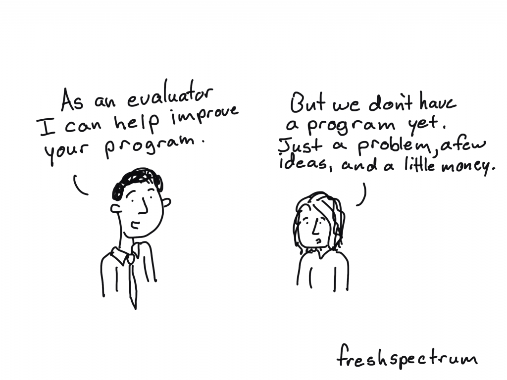 "What is Developmental Evaluation Cartoon by Chris Lysy of Freshspectrum.    ""As an evaluator I can help improve your program.  But we don't have a program yet. Just a problem, a few ideas, and a little money."""