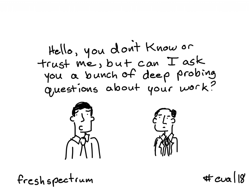 "Needs Assessment Cartoon by Chris Lysy for freshspectrum.  ""Hello, you don't know or trust me, but can I ask you a bunch of deep probing questions about your work?"""