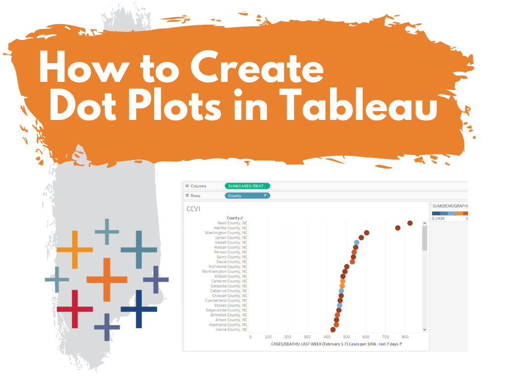How to Create Dot Plots in Tableau