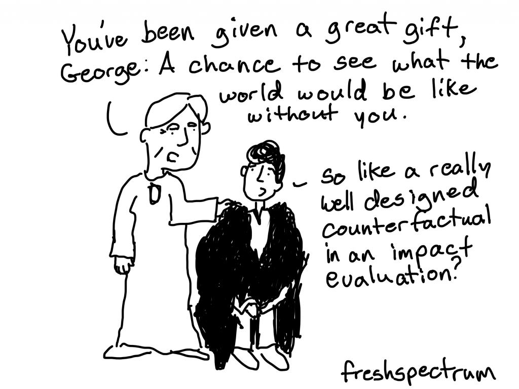 "Freshspectrum Cartoon by Chris Lysy.  ""You've been given a great gift, George: A chance to see what the world would be like without you."" ""So like a really well designed counterfactual in an impact evaluation?"""