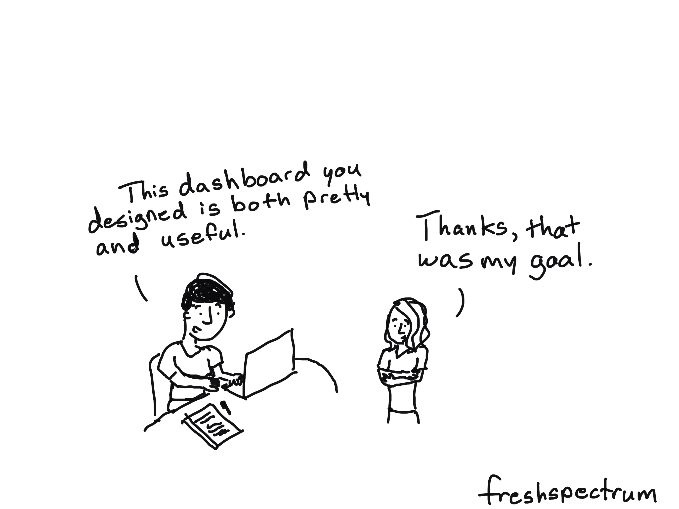 What is UX Design? Cartoon Glossary