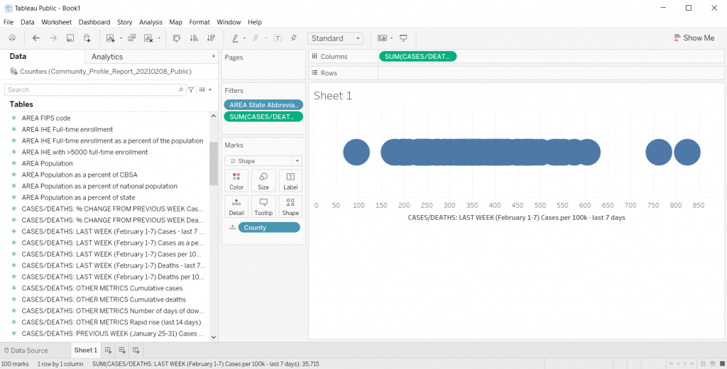 Changing Shapes in Tableau