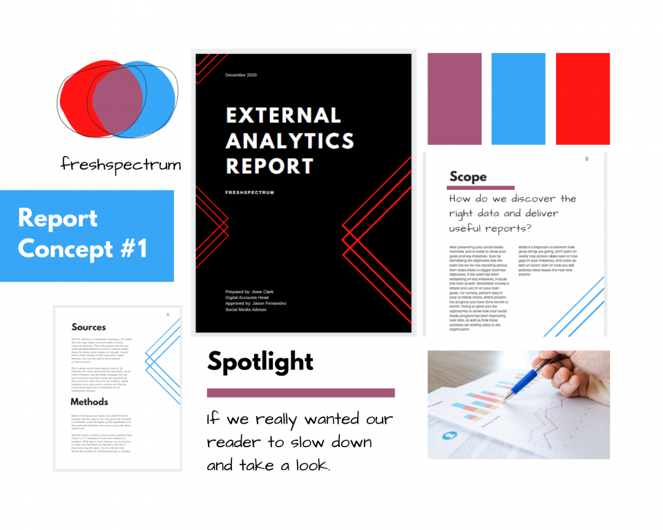 How to create report moodboards in Canva (illustration) external analytics report concept