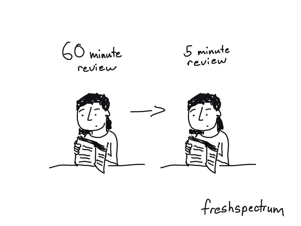 Review and revise as a skim reader illustration. Go from a 60 minute review to a 5 minute review.