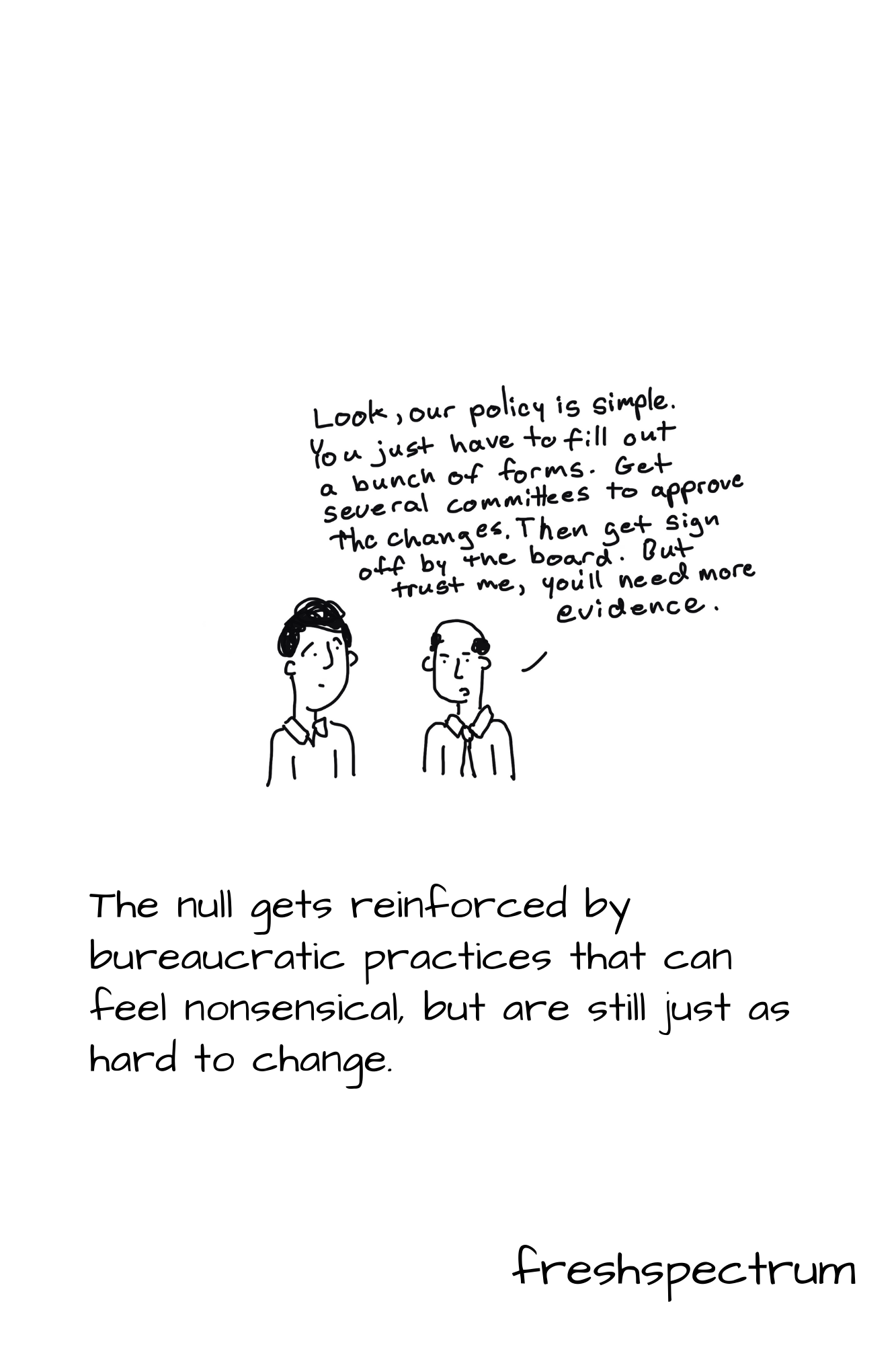 Rejecting the Null Illustration