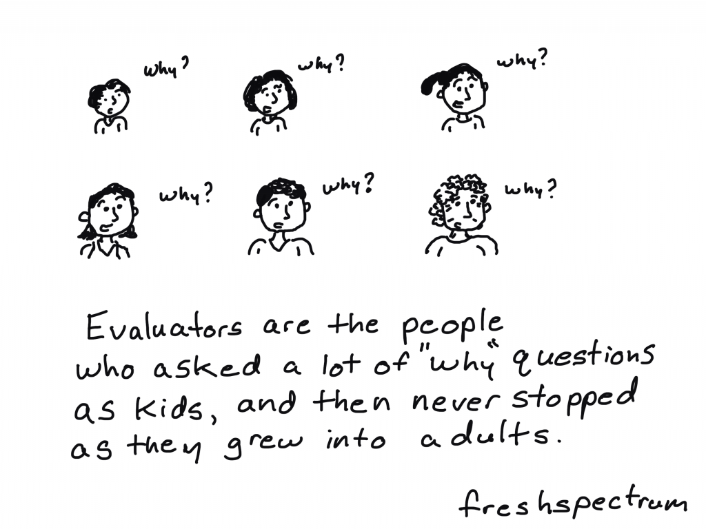 Freshspectrum cartoon by Chris Lysy. Evaluators are the people who asked a lot of why questions as kids, and then never stopped as they grew into adults.