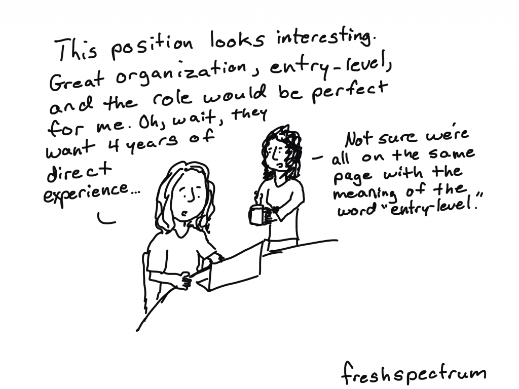 """freshspectrum cartoon by Chris Lysy """"This position looks interesting. Great organization, entry-level, and the role would be perfect for me. Oh, wait, they want 4 years of direct experience..."""" """"Not sure we're all on the same page with the meaning of the word entry-level."""""""