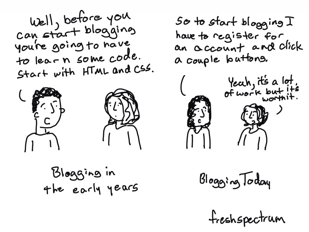 """freshspectrum cartoon by Chris Lysy Blogging in the early years. """"Well, before you can start blogging you're going to have to learn some code. Start with HTML and CSS."""" Blogging today. """"So to start blogging I have to register for an account and click a couple buttons."""" """"Yeah, it's a lot of work but it's worth it."""""""