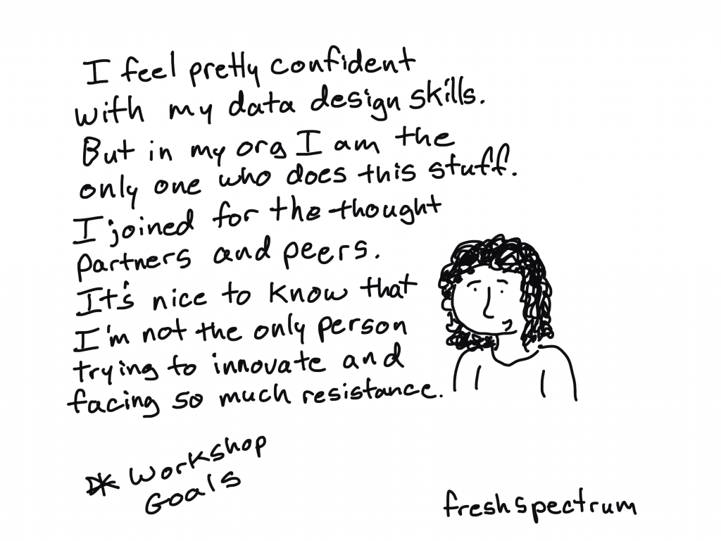 """DiY Data Design workshop goals. """"I feel pretty confident with my data design skills. But in my org I am the only one who does this stuff. I joined for the thought partners and peers. It's nice to know that I'm not the only person trying to innovate and facing so much resistance."""""""