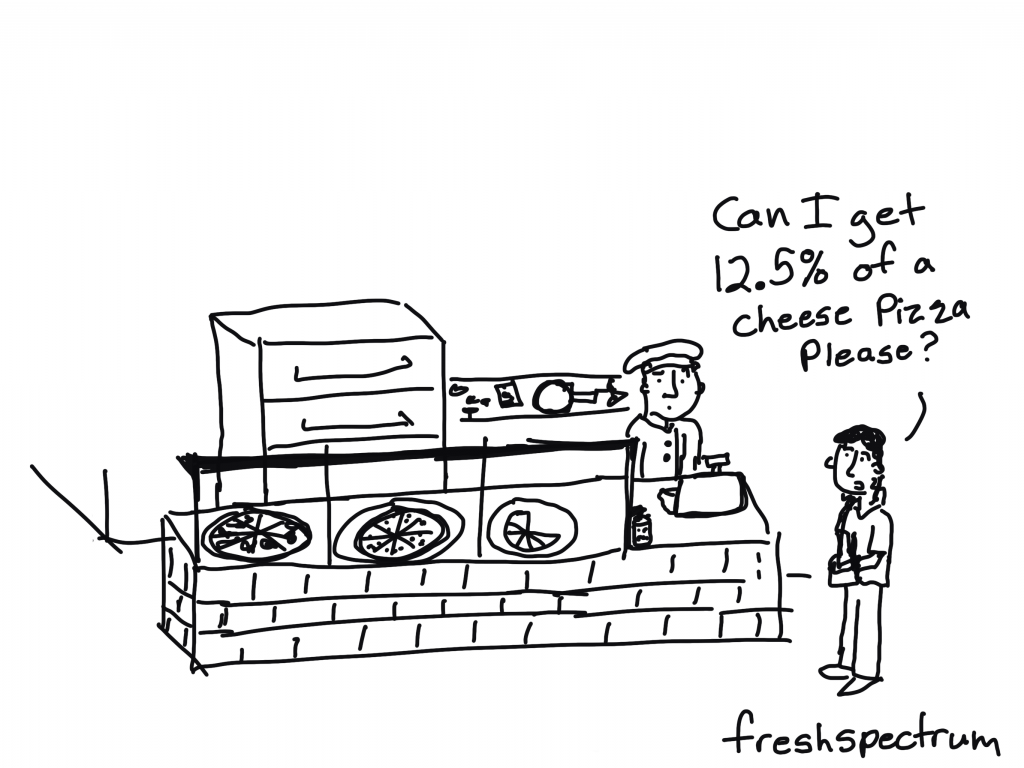"""freshspectrum cartoon by Chris Lysy, """"Can I get 12.5% of a cheese pizza please?"""""""