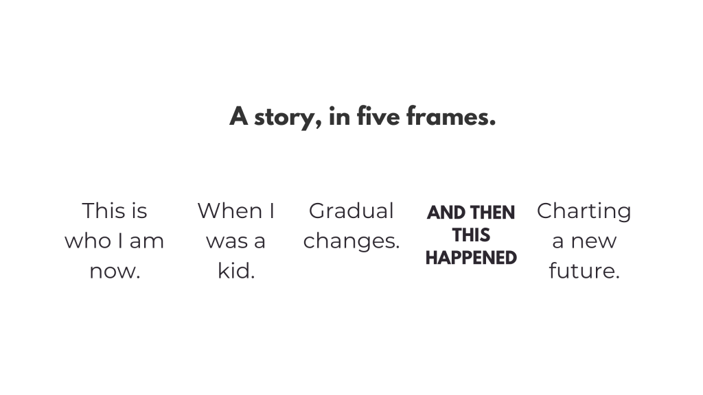 A story, in five frames. This is who I am now. When I was a kid. Gradual changes. AND THEN THIS HAPPENED. Charting a new future.
